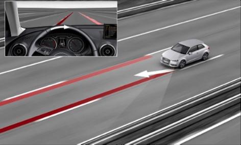 Lane-keeping technologies