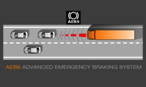 Advanced Emergency Braking Systems