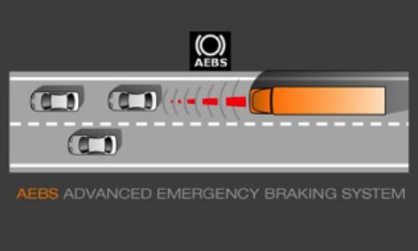 Advanced Emergency Braking Systems